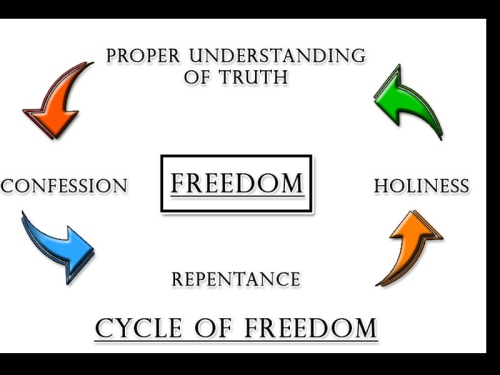 034_cycle of freedom