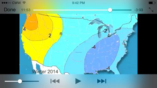 Forecast Winter 2015