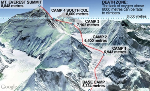 everest-graphic copy